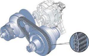 Automatic Transmission Fluids SA